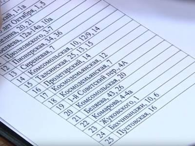 25 дворов в Щелкове будут комплексно благоустроены в 2017 году